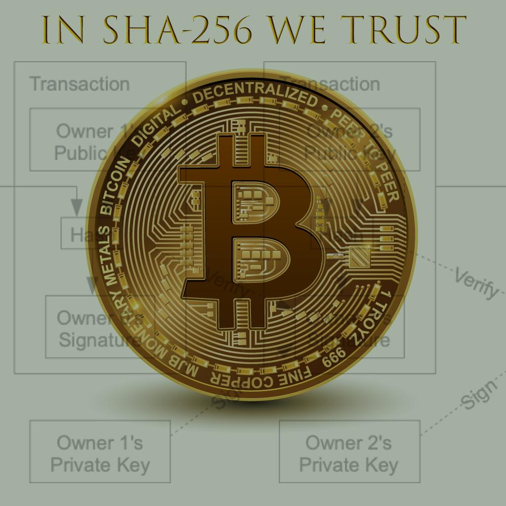 bitcoin c